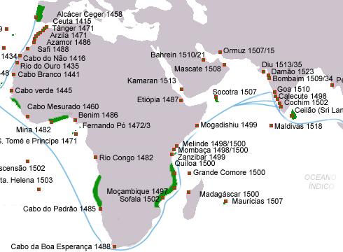 Mapa ruta portuguesa a India